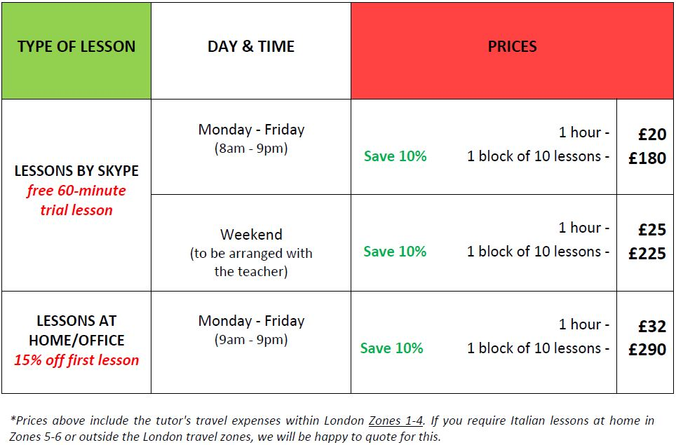 Prices for Italian lessons