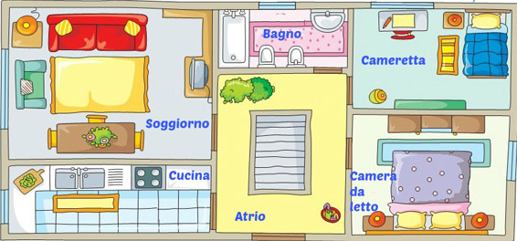 Italian-house-vocabulary